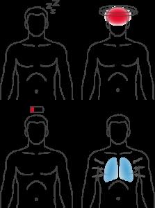 علائم حمله قلبی خفیف